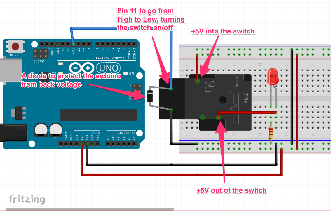 "how to wire control a relay arduino or raspberry pi you can see above i ve got pin 11 wired to one side of the coil on the relay and ground on the other when pin 11 is ""high"" it causes the relay"